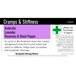 Sports Massage - Cramps & Stiffness